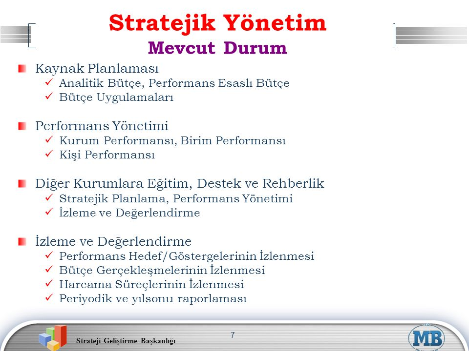 Stratejik Yönetim Mevcut Durum