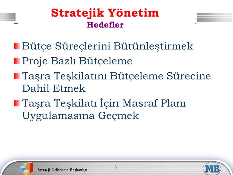 Stratejik Yönetim Hedefler