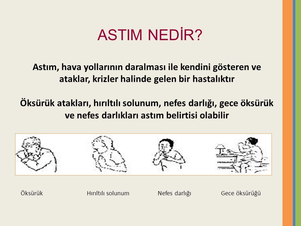 ASTIM NEDİR Astım, hava yollarının daralması ile kendini gösteren ve ataklar, krizler halinde gelen bir hastalıktır.