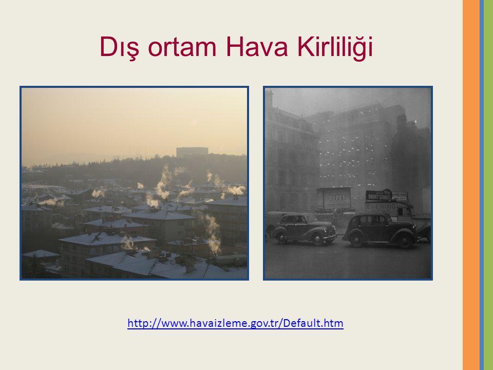 Dış ortam Hava Kirliliği