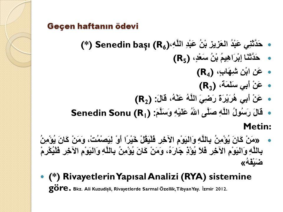 حَدَّثَنِي عَبْدُ العَزِيزِ بْنُ عَبْدِ اللَّهِ، (*) Senedin başı (R6)