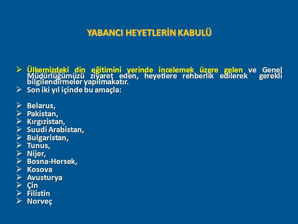 YABANCI HEYETLERİN KABULÜ