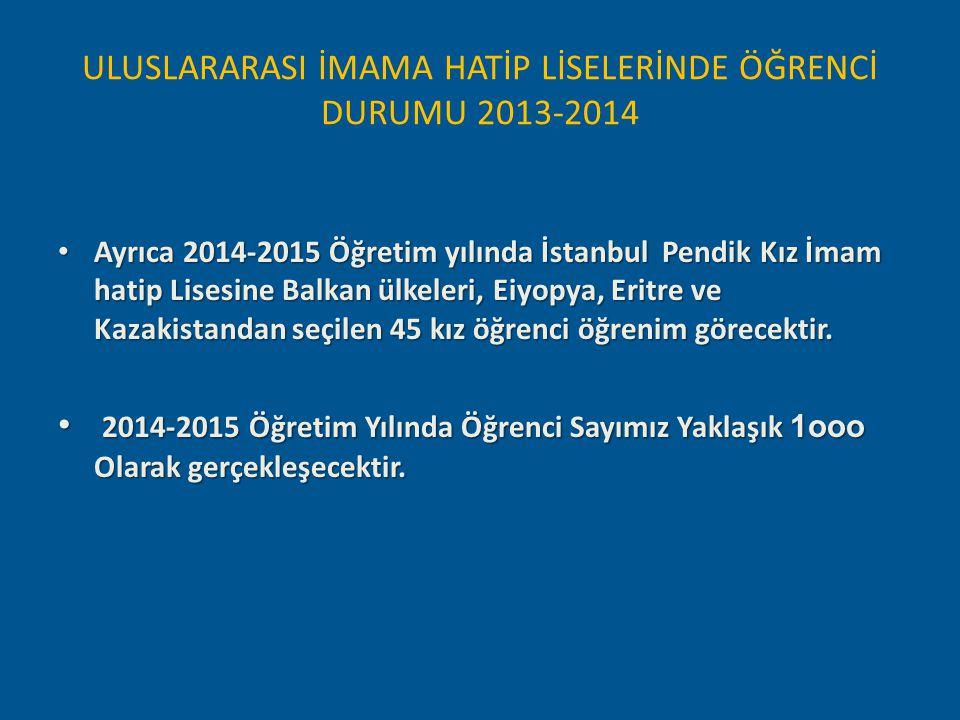 ULUSLARARASI İMAMA HATİP LİSELERİNDE ÖĞRENCİ DURUMU 2013-2014