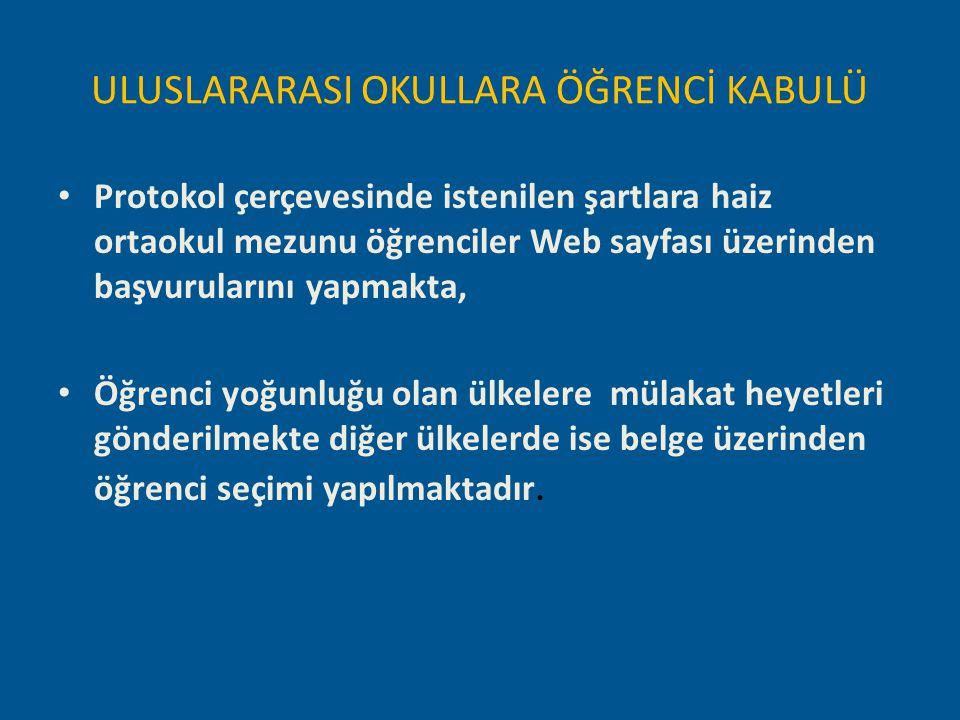 ULUSLARARASI OKULLARA ÖĞRENCİ KABULÜ