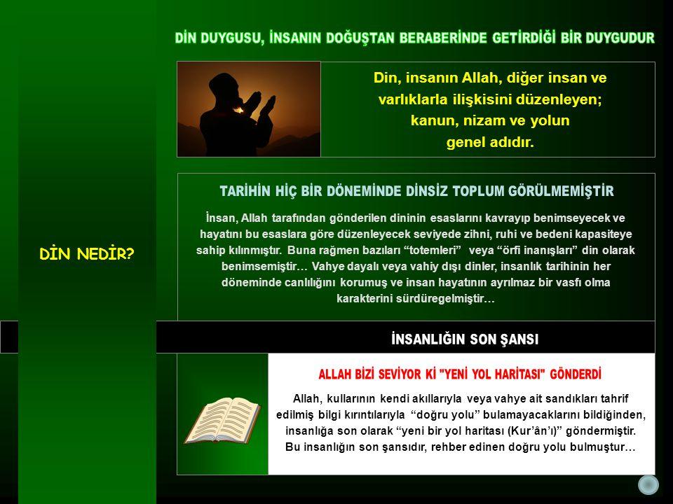 Din, insanın Allah, diğer insan ve varlıklarla ilişkisini düzenleyen;