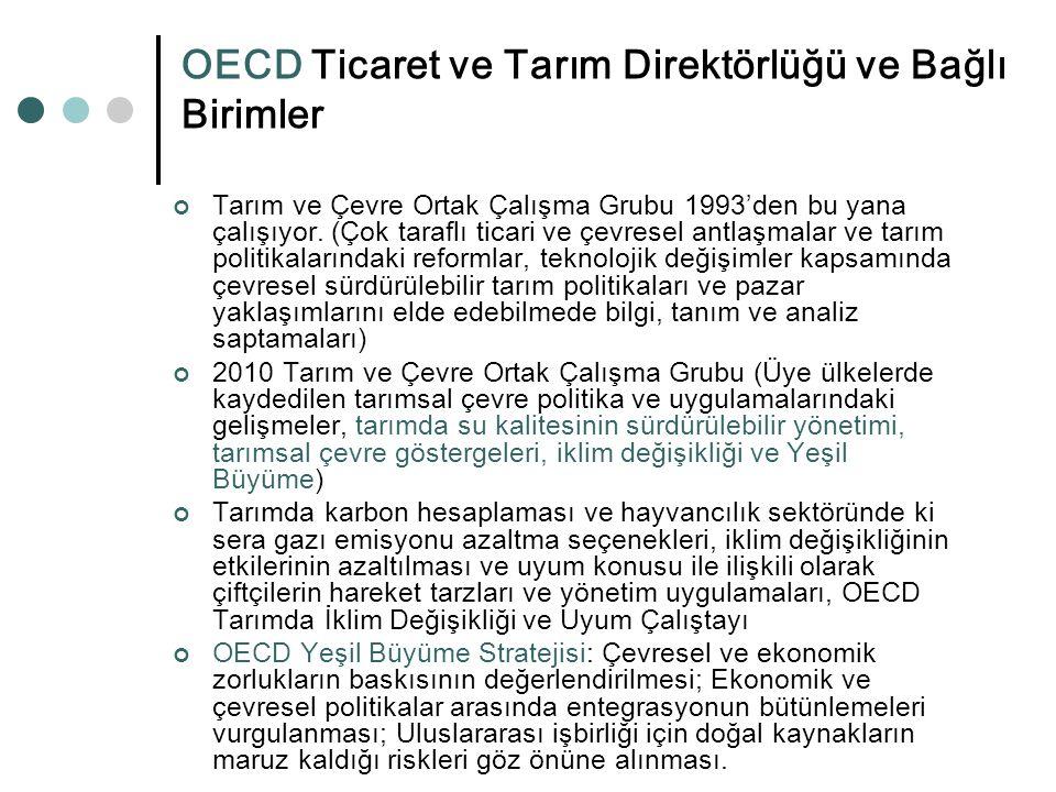 OECD Ticaret ve Tarım Direktörlüğü ve Bağlı Birimler