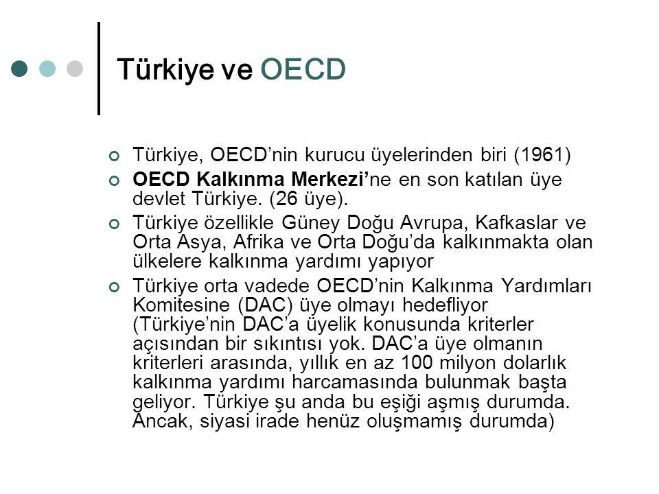 Türkiye ve OECD Türkiye, OECD'nin kurucu üyelerinden biri (1961)