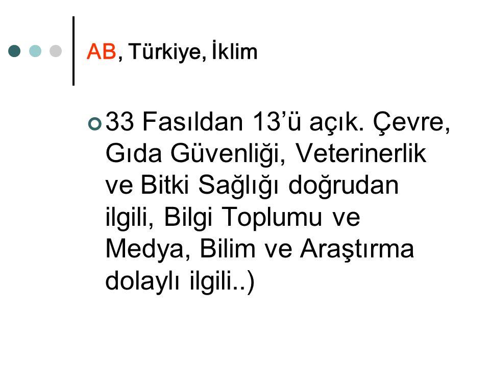 AB, Türkiye, İklim