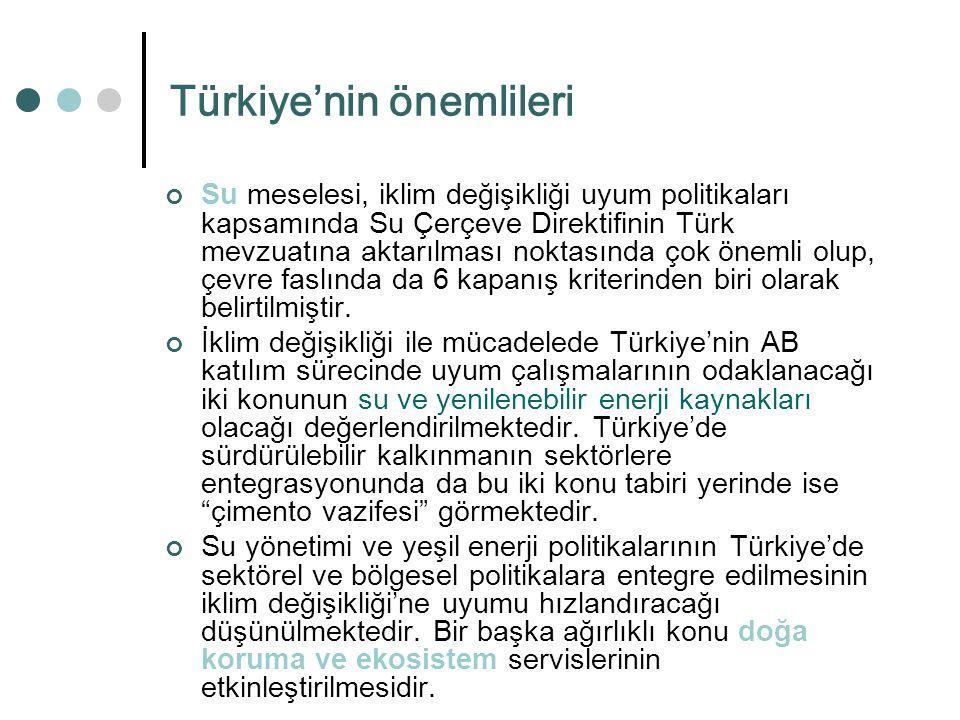 Türkiye'nin önemlileri