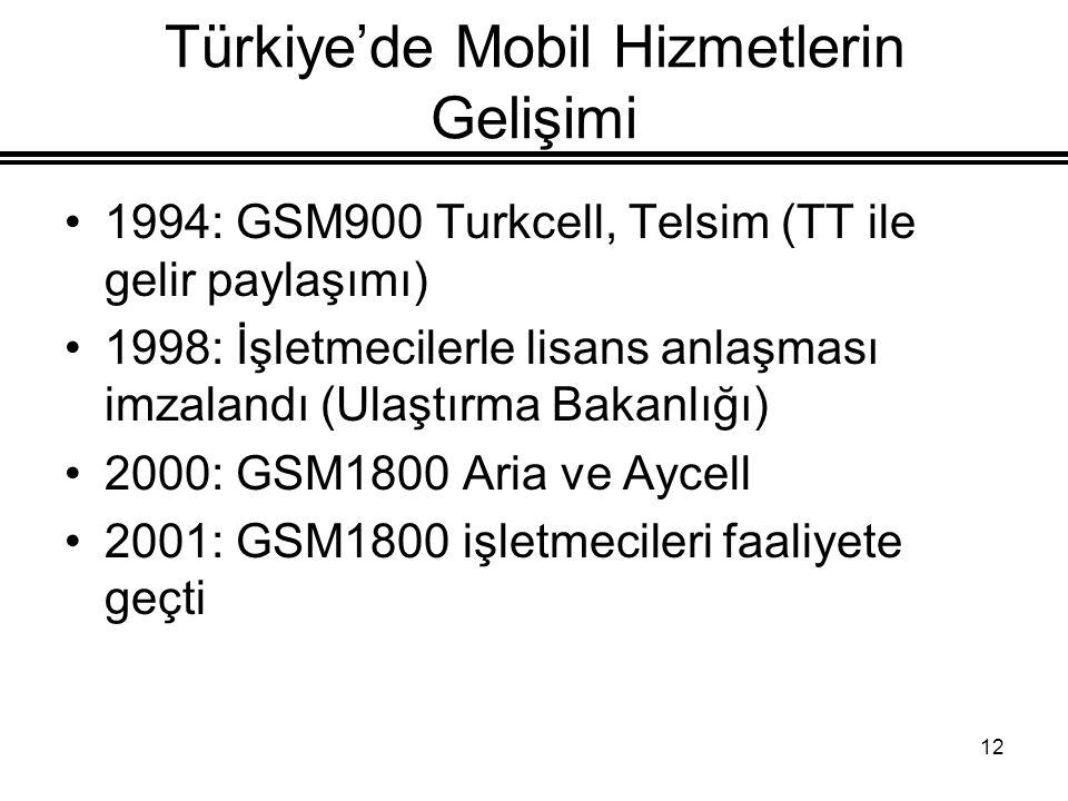 Türkiye'de Mobil Hizmetlerin Gelişimi