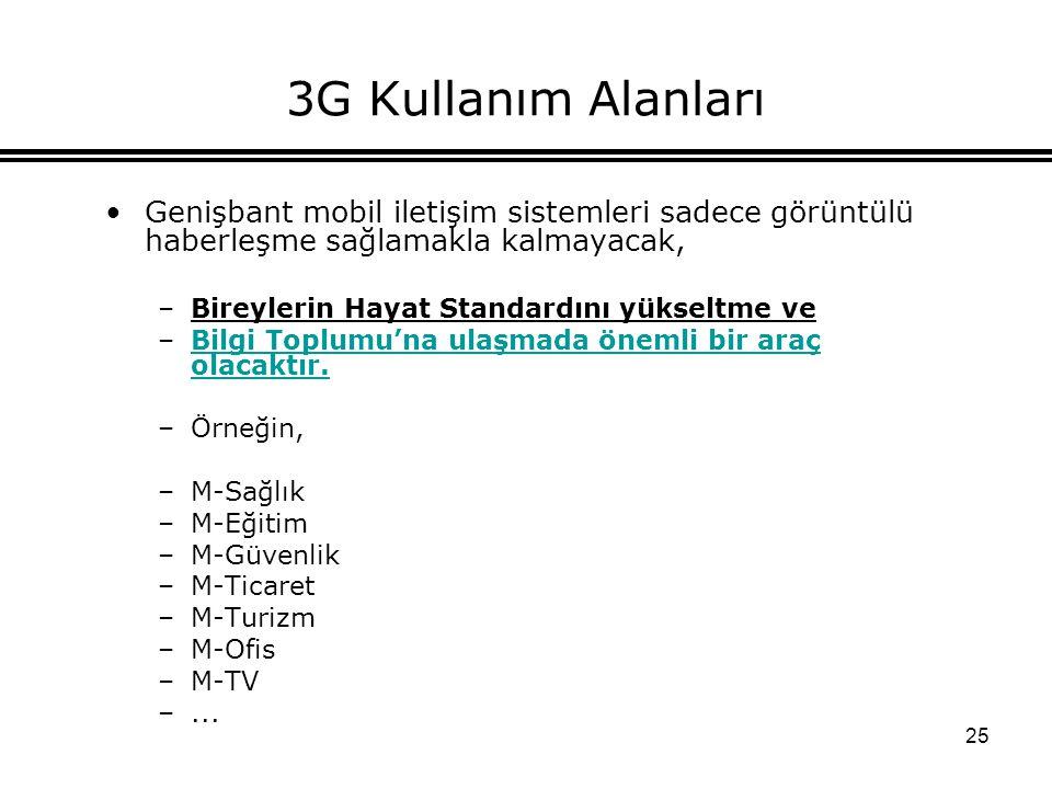 3G Kullanım Alanları Genişbant mobil iletişim sistemleri sadece görüntülü haberleşme sağlamakla kalmayacak,