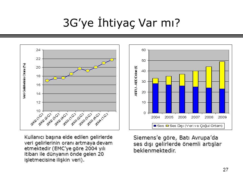 3G'ye İhtiyaç Var mı