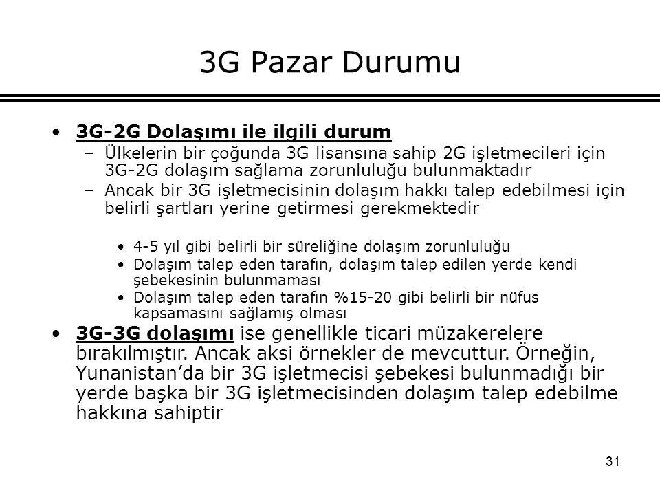 3G Pazar Durumu 3G-2G Dolaşımı ile ilgili durum