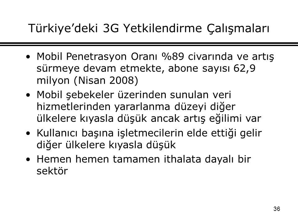 Türkiye'deki 3G Yetkilendirme Çalışmaları