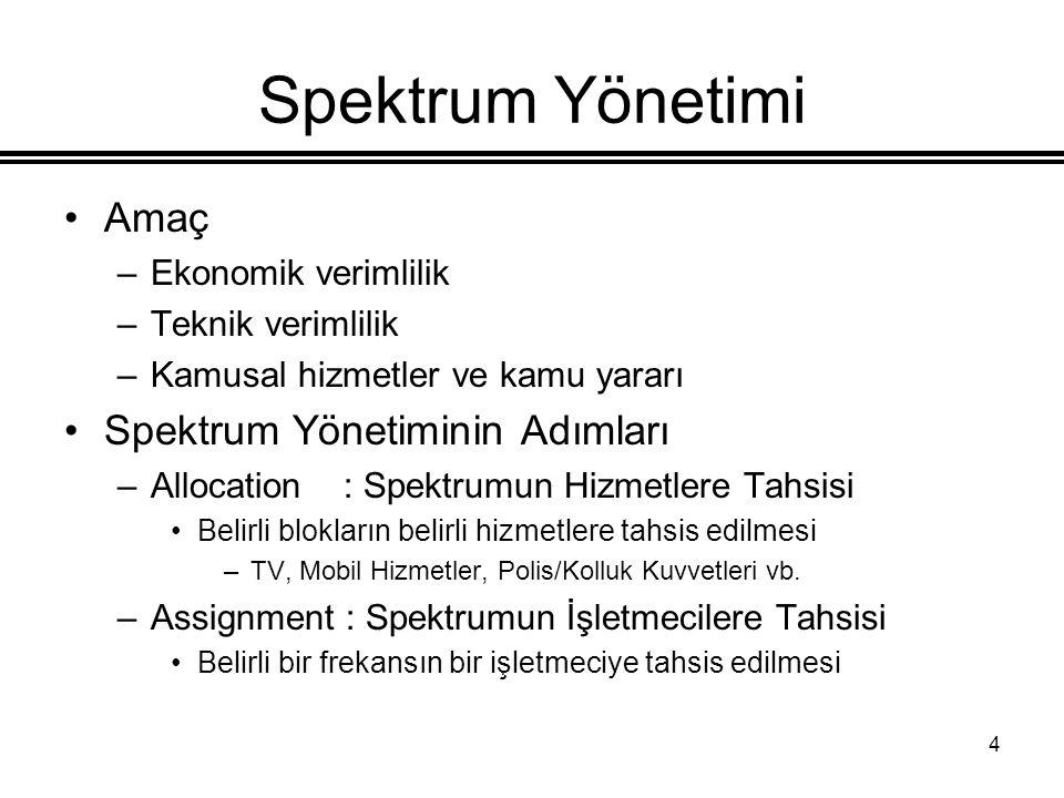 Spektrum Yönetimi Amaç Spektrum Yönetiminin Adımları