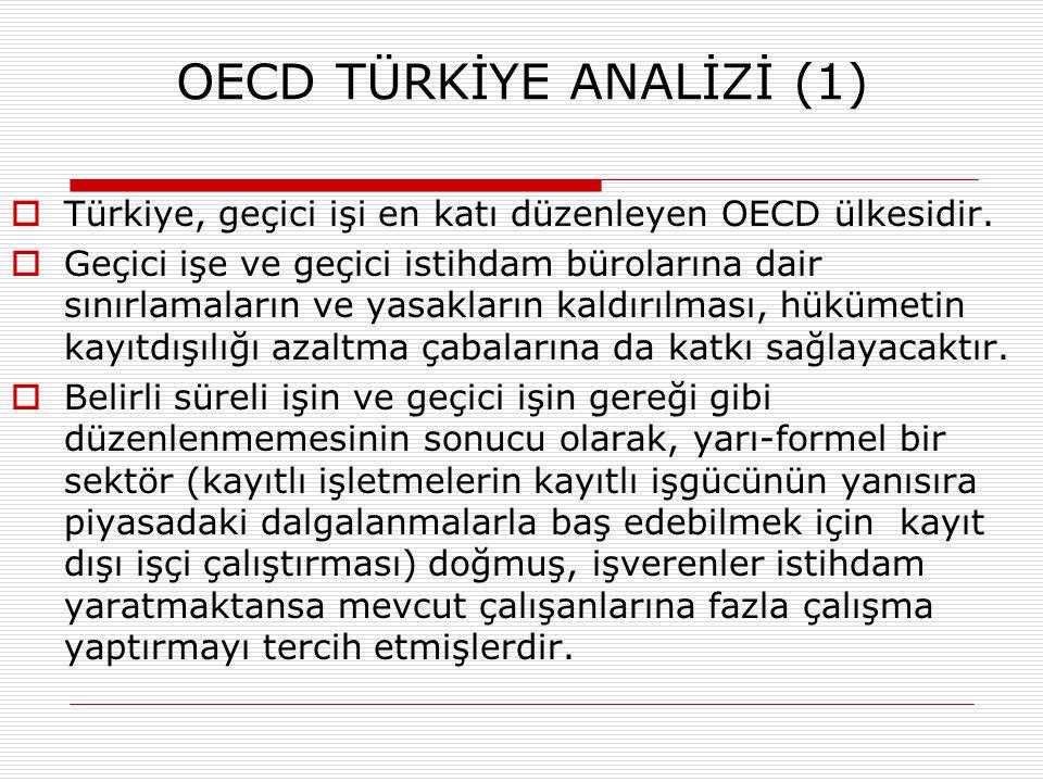 OECD TÜRKİYE ANALİZİ (1)