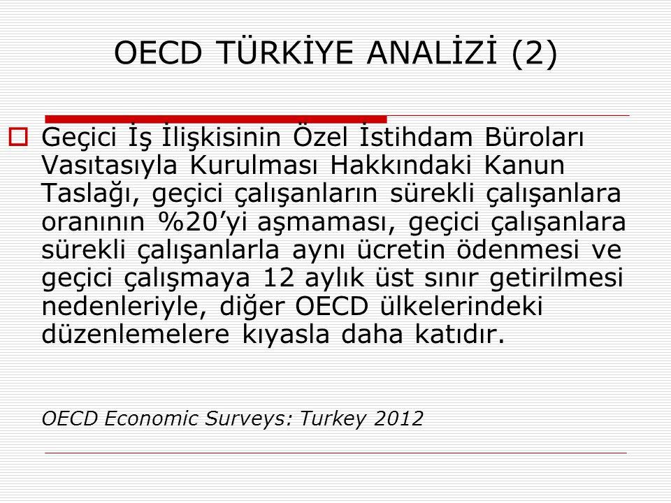 OECD TÜRKİYE ANALİZİ (2)