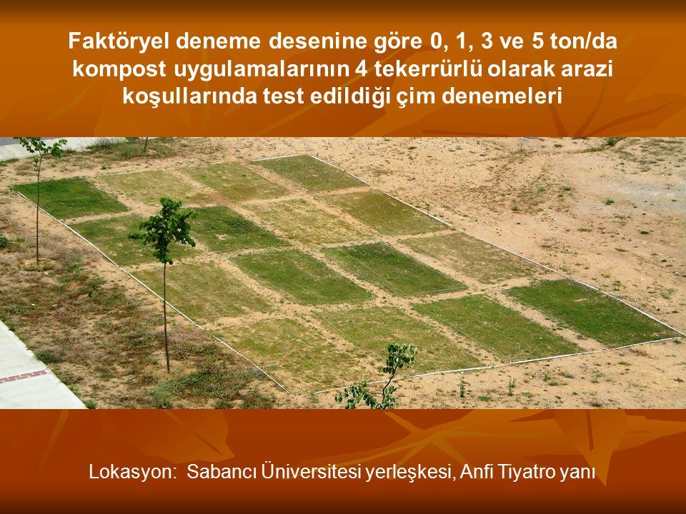 Faktöryel deneme desenine göre 0, 1, 3 ve 5 ton/da kompost uygulamalarının 4 tekerrürlü olarak arazi koşullarında test edildiği çim denemeleri
