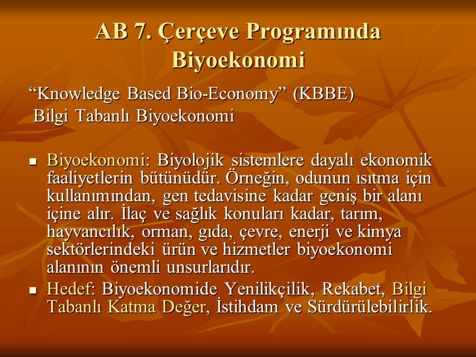AB 7. Çerçeve Programında Biyoekonomi