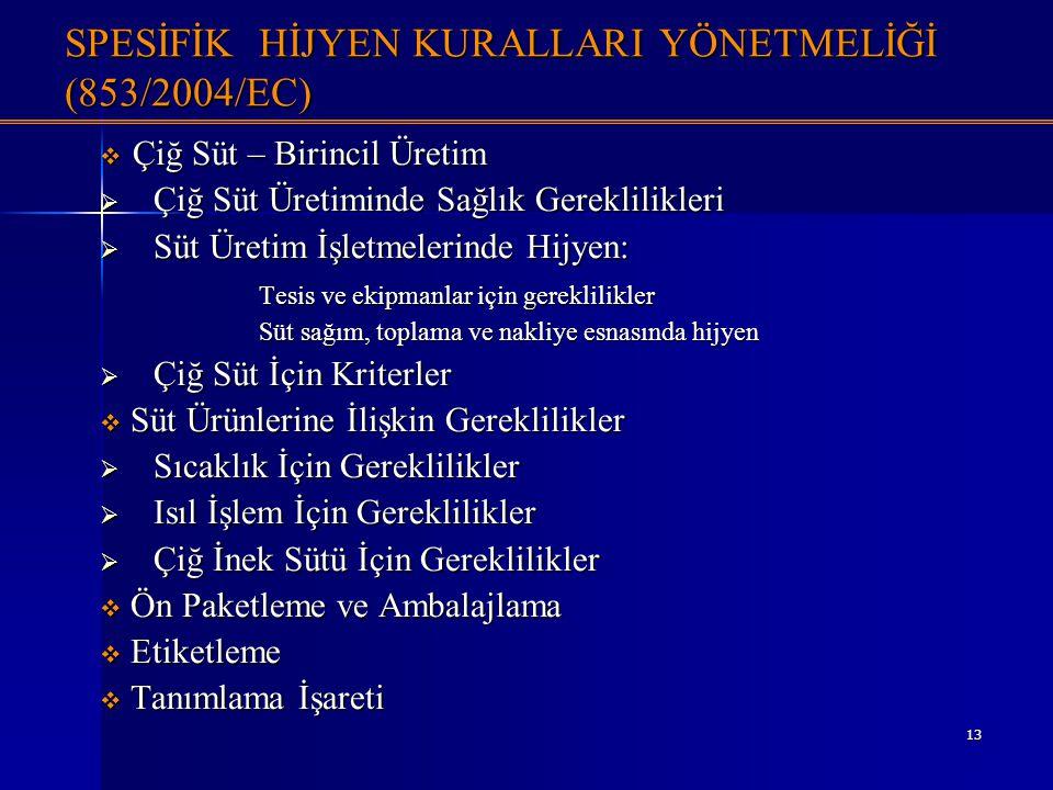 SPESİFİK HİJYEN KURALLARI YÖNETMELİĞİ (853/2004/EC)