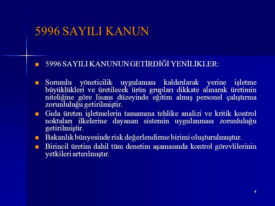 5996 SAYILI KANUN 5996 SAYILI KANUNUN GETİRDİĞİ YENİLİKLER: