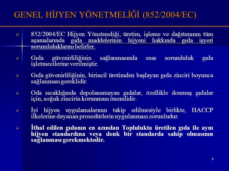 GENEL HİJYEN YÖNETMELİĞİ (852/2004/EC)