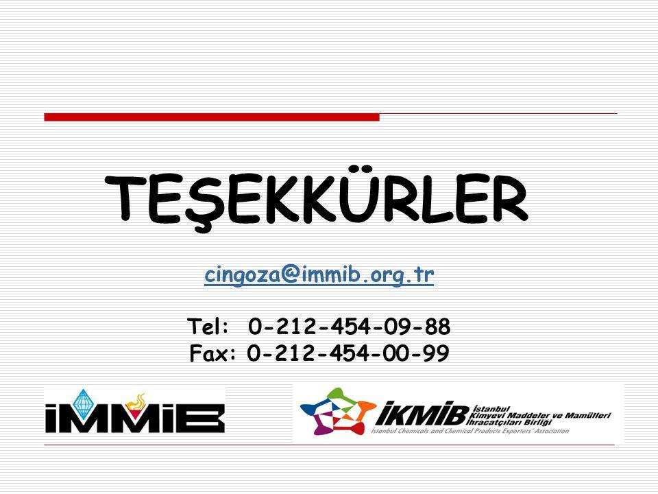 TEŞEKKÜRLER cingoza@immib.org.tr Tel: 0-212-454-09-88