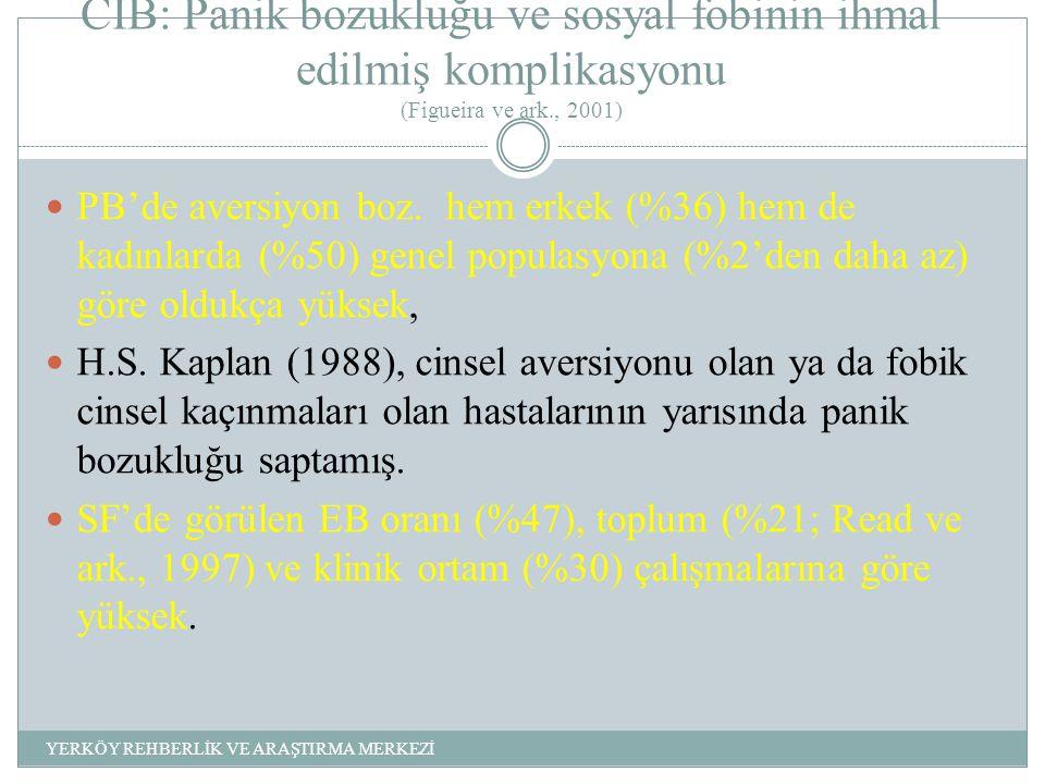 CİB: Panik bozukluğu ve sosyal fobinin ihmal edilmiş komplikasyonu (Figueira ve ark., 2001)