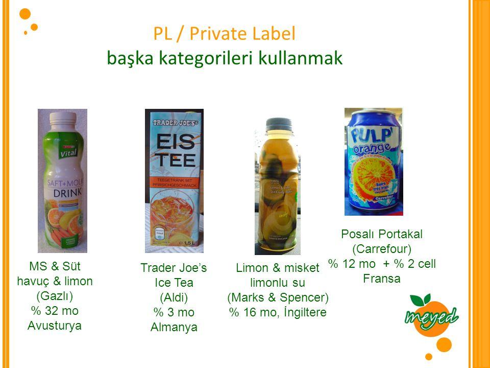 PL / Private Label başka kategorileri kullanmak
