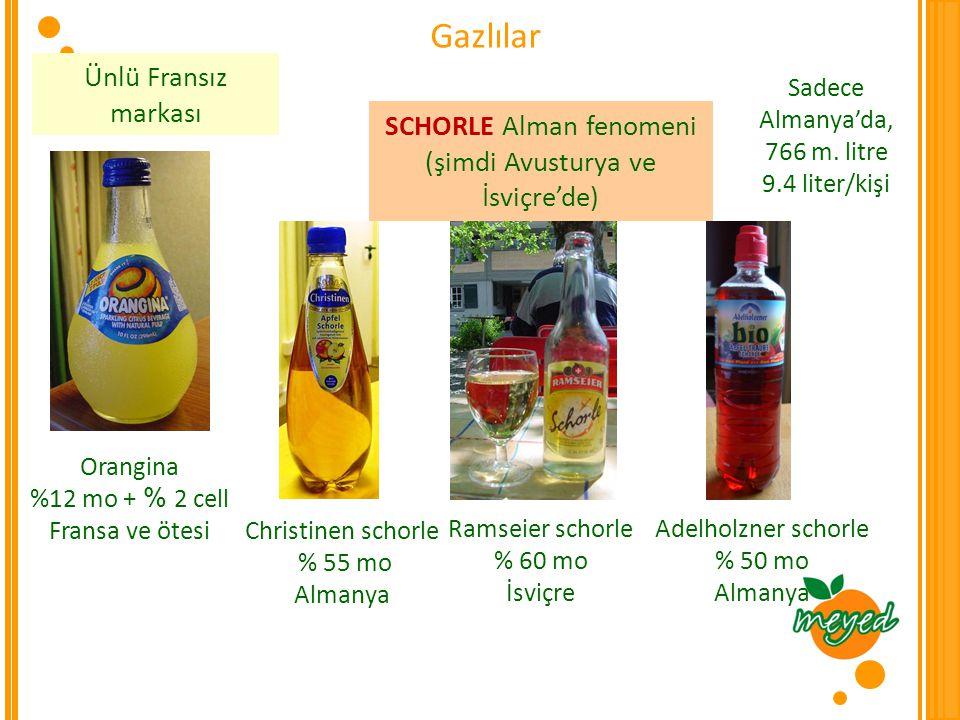 SCHORLE Alman fenomeni (şimdi Avusturya ve İsviçre'de)
