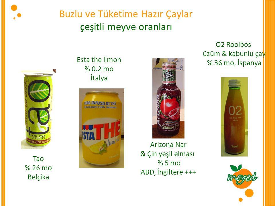 Buzlu ve Tüketime Hazır Çaylar çeşitli meyve oranları