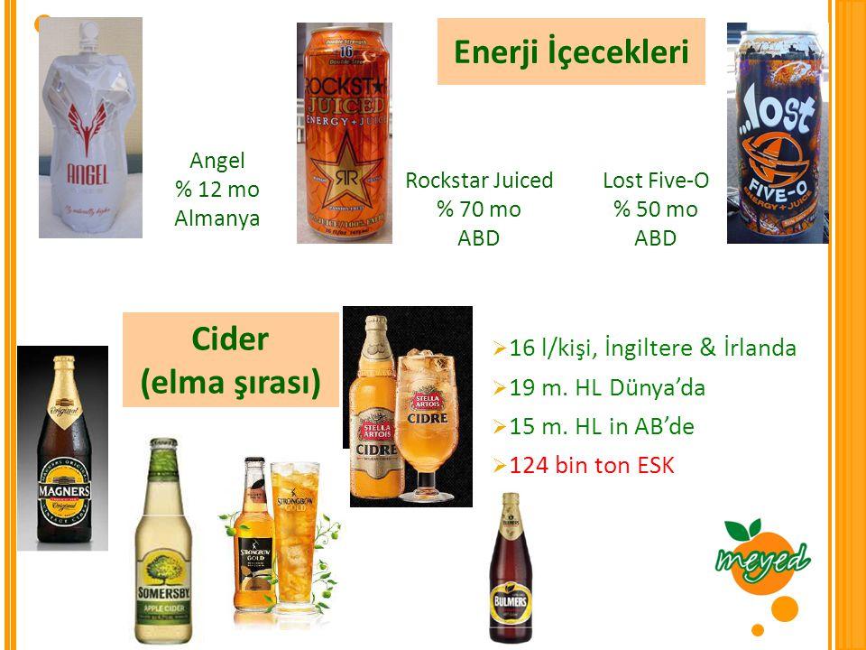 Enerji İçecekleri Cider (elma şırası)