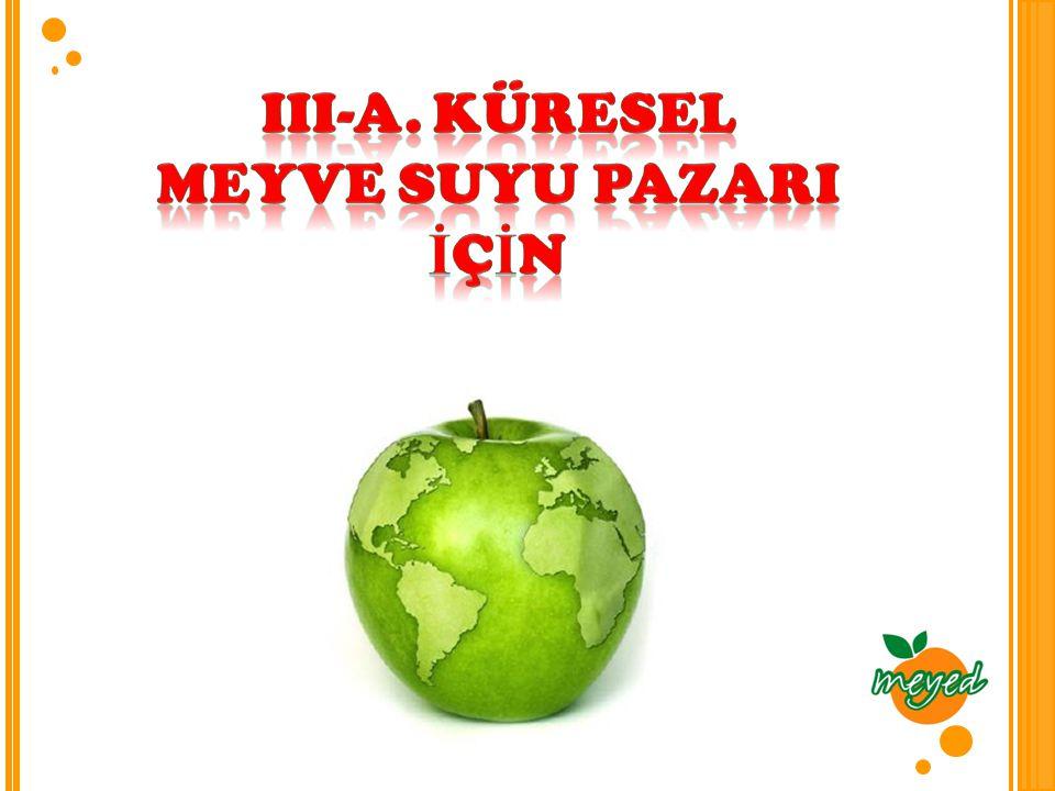 III-a. Küresel Meyve suyu pazarI İçİn