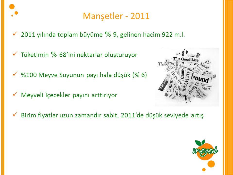Manşetler - 2011 2011 yılında toplam büyüme % 9, gelinen hacim 922 m.l. Tüketimin % 68'ini nektarlar oluşturuyor.