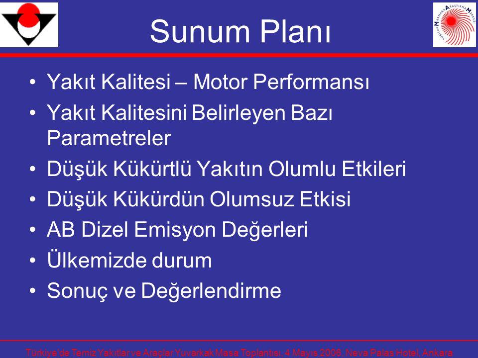 Sunum Planı Yakıt Kalitesi – Motor Performansı