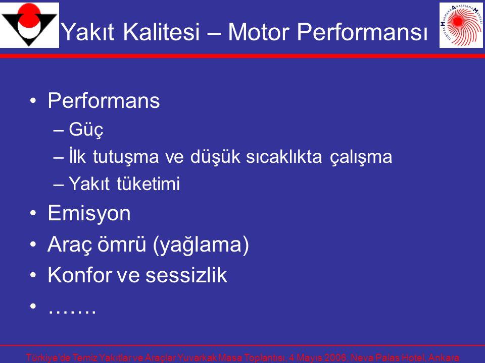 Yakıt Kalitesi – Motor Performansı