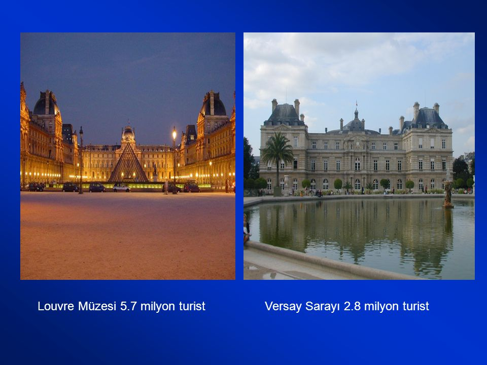 Louvre Müzesi 5.7 milyon turist