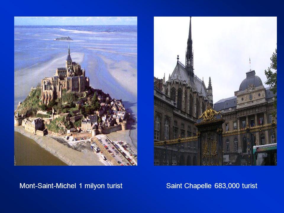 Mont-Saint-Michel 1 milyon turist