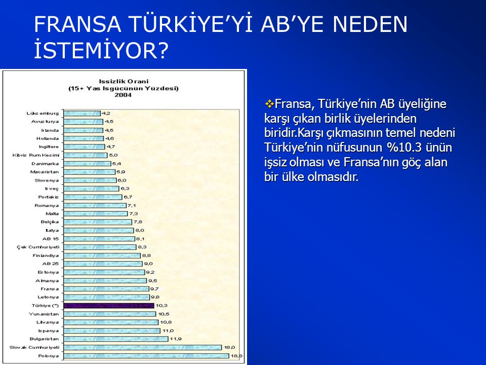 FRANSA TÜRKİYE'Yİ AB'YE NEDEN İSTEMİYOR