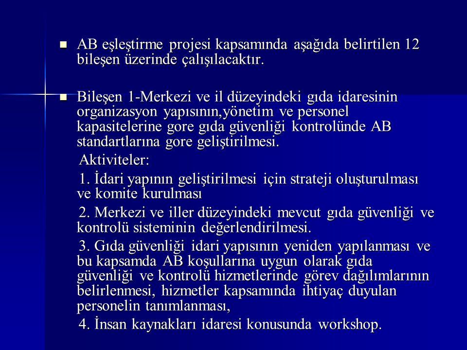 AB eşleştirme projesi kapsamında aşağıda belirtilen 12 bileşen üzerinde çalışılacaktır.