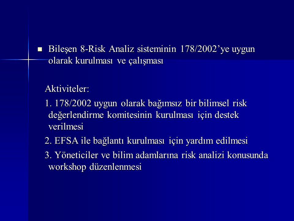 Bileşen 8-Risk Analiz sisteminin 178/2002'ye uygun olarak kurulması ve çalışması