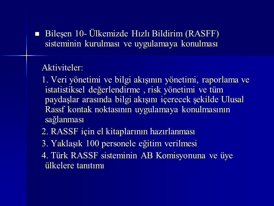 Bileşen 10- Ülkemizde Hızlı Bildirim (RASFF) sisteminin kurulması ve uygulamaya konulması