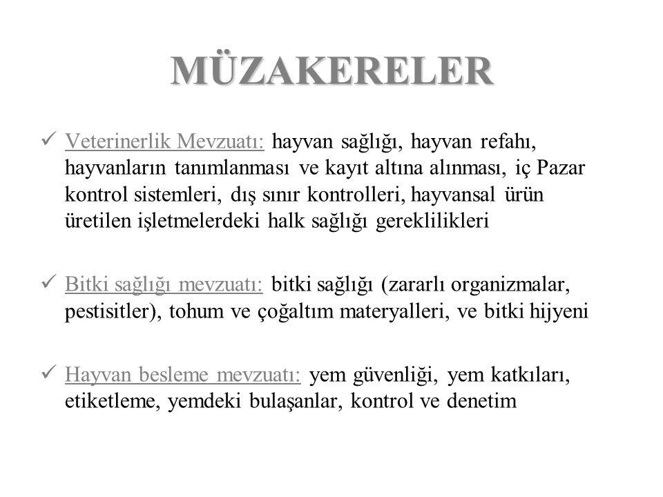 MÜZAKERELER