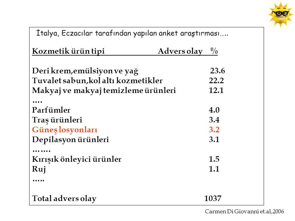 Kozmetik ürün tipi Advers olay % Deri krem,emülsiyon ve yağ 23.6