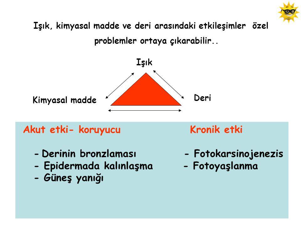 Akut etki- koruyucu Kronik etki