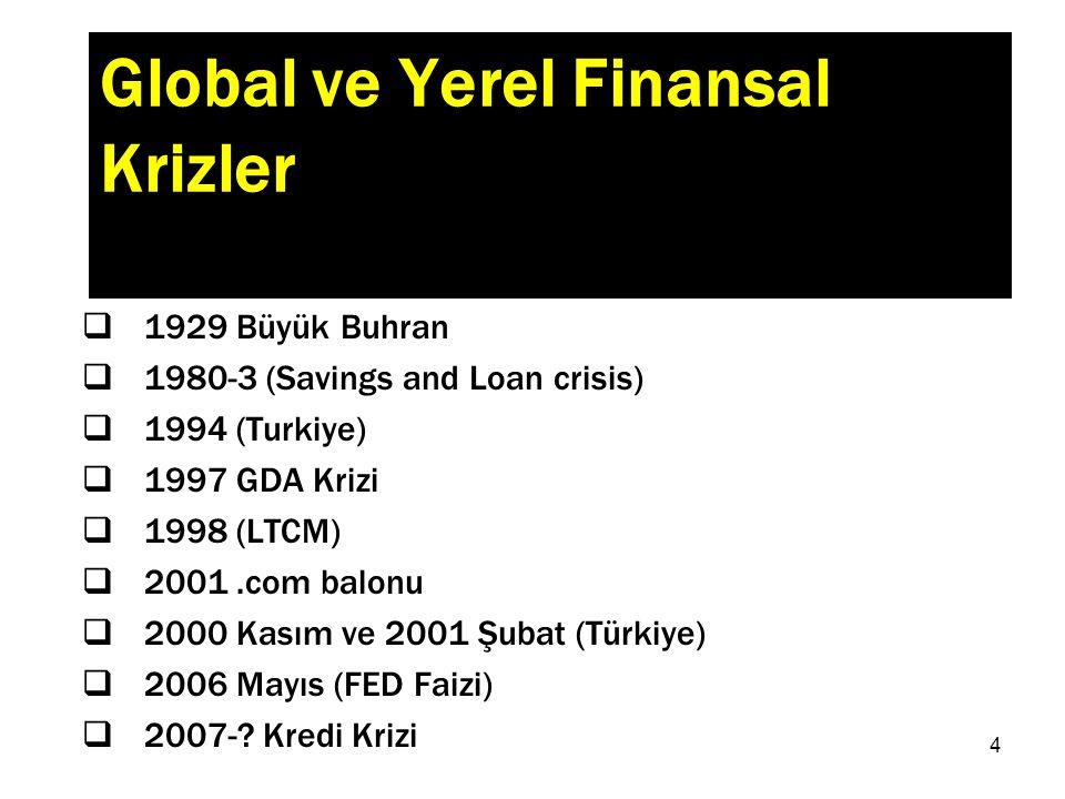 Global ve Yerel Finansal Krizler