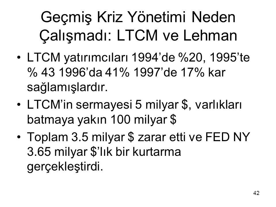 Geçmiş Kriz Yönetimi Neden Çalışmadı: LTCM ve Lehman