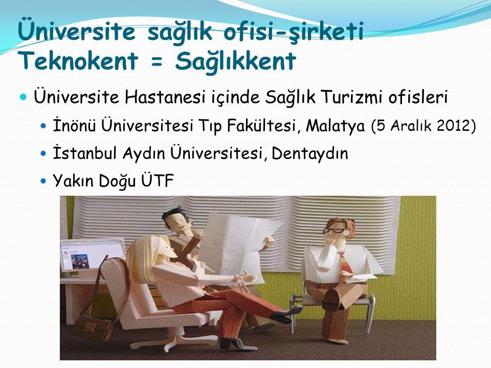 Üniversite sağlık ofisi-şirketi Teknokent = Sağlıkkent