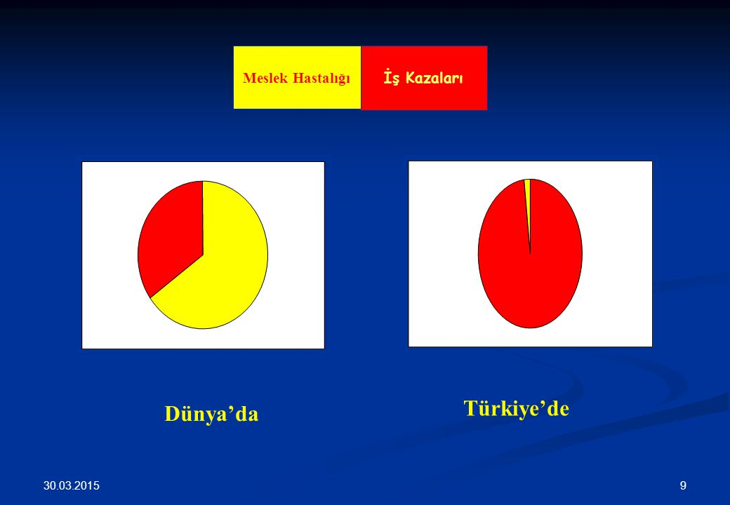 Meslek Hastalığı İş Kazaları Türkiye'de Dünya'da 08.04.2017