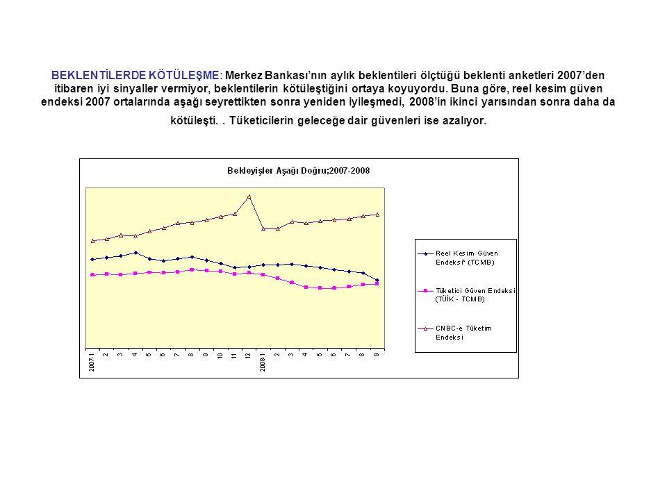 BEKLENTİLERDE KÖTÜLEŞME: Merkez Bankası'nın aylık beklentileri ölçtüğü beklenti anketleri 2007'den itibaren iyi sinyaller vermiyor, beklentilerin kötüleştiğini ortaya koyuyordu.